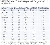 prostatitis az urethritis oka
